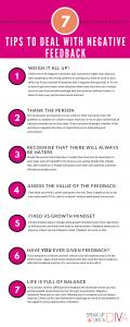 7 tips negative feedback public speaking